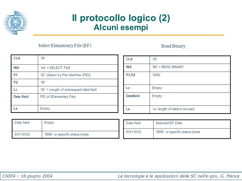 CNIPA – 18 giugno 2004 La tecnologie e le applicazioni delle SC nelle-gov, G. Manca Il protocollo logico (2) Alcuni esempi CLA00 INSA4 = SELECT FILE P