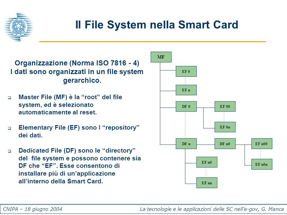 CNIPA – 18 giugno 2004 La tecnologie e le applicazioni delle SC nelle-gov, G. Manca Il File System nella Smart Card Organizzazione (Norma ISO 7816 - 4