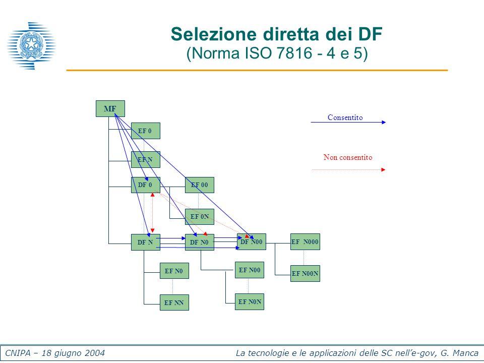 CNIPA – 18 giugno 2004 La tecnologie e le applicazioni delle SC nelle-gov, G. Manca Selezione diretta dei DF (Norma ISO 7816 - 4 e 5) Consentito Non c