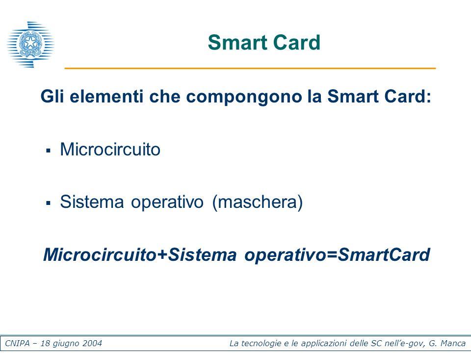 CNIPA – 18 giugno 2004 La tecnologie e le applicazioni delle SC nelle-gov, G. Manca Smart Card Gli elementi che compongono la Smart Card: Microcircuit