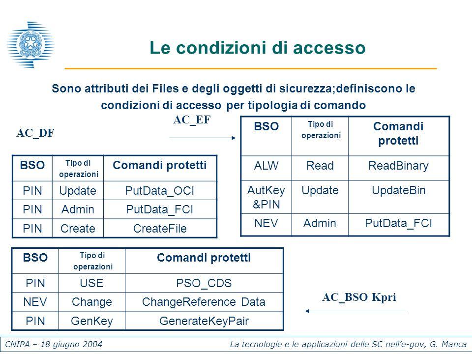 CNIPA – 18 giugno 2004 La tecnologie e le applicazioni delle SC nelle-gov, G. Manca Le condizioni di accesso Sono attributi dei Files e degli oggetti