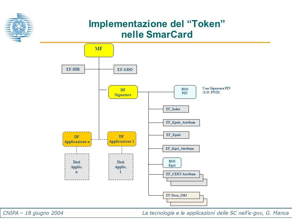 CNIPA – 18 giugno 2004 La tecnologie e le applicazioni delle SC nelle-gov, G. Manca Implementazione del Token nelle SmarCard MF User Signature PIN (S.