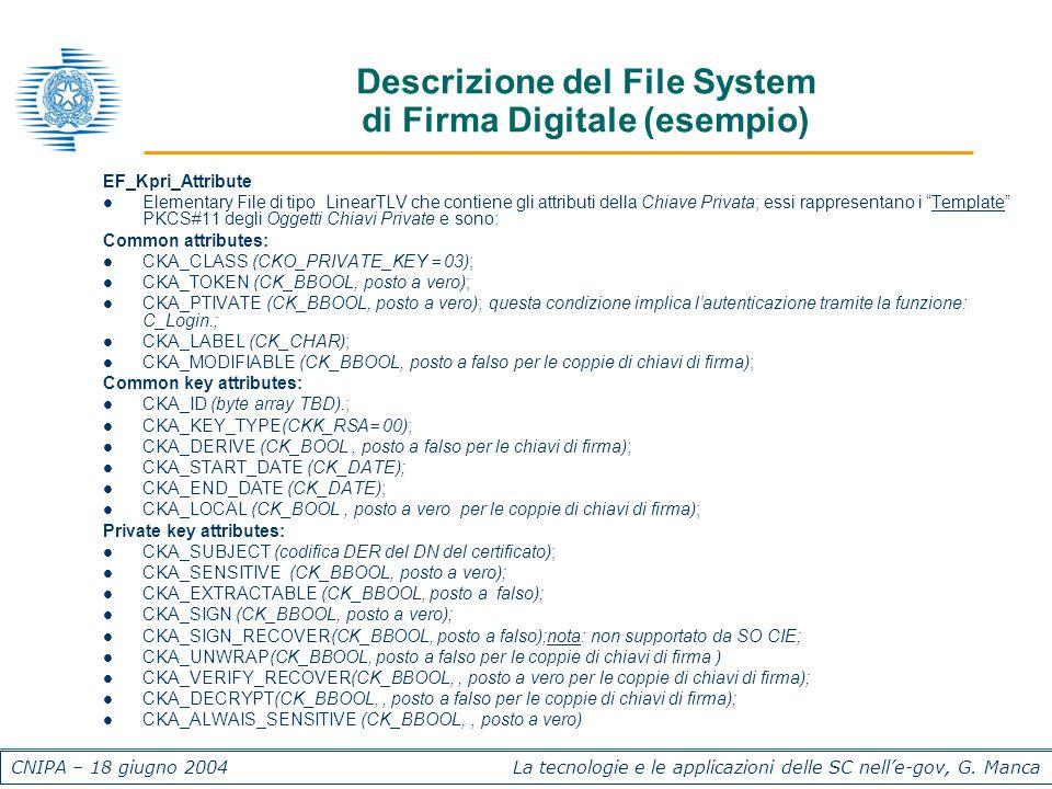 CNIPA – 18 giugno 2004 La tecnologie e le applicazioni delle SC nelle-gov, G. Manca Descrizione del File System di Firma Digitale (esempio) EF_Kpri_At