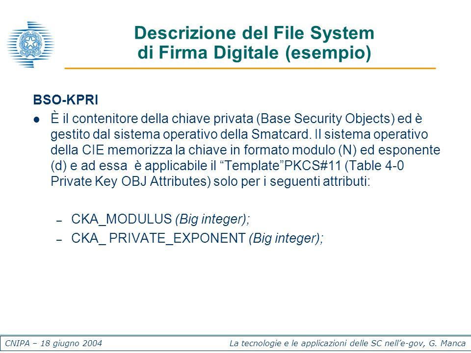 CNIPA – 18 giugno 2004 La tecnologie e le applicazioni delle SC nelle-gov, G. Manca Descrizione del File System di Firma Digitale (esempio) BSO-KPRI È
