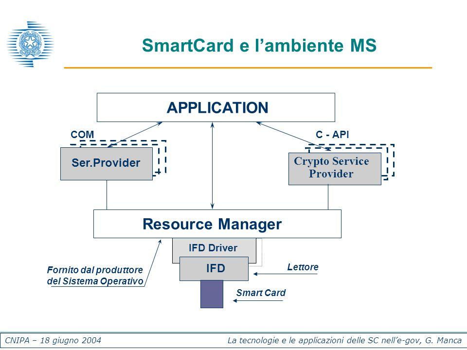 CNIPA – 18 giugno 2004 La tecnologie e le applicazioni delle SC nelle-gov, G. Manca SmartCard e lambiente MS APPLICATION Ser.Provider Crypto Service P