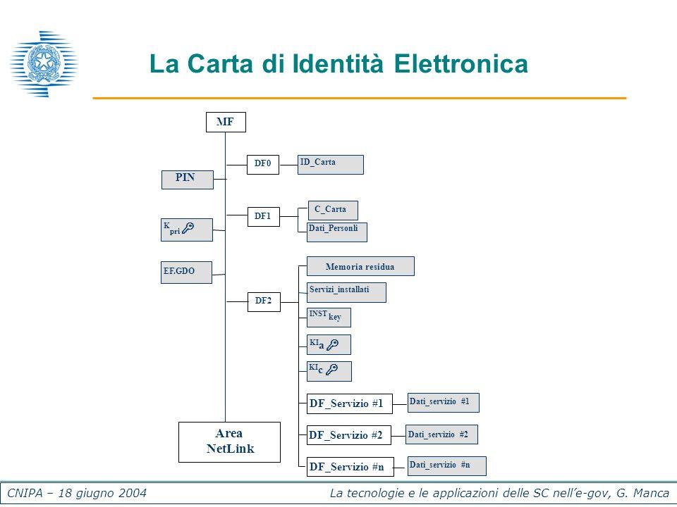 CNIPA – 18 giugno 2004 La tecnologie e le applicazioni delle SC nelle-gov, G. Manca La Carta di Identità Elettronica Servizi_installati DF_Servizio #2