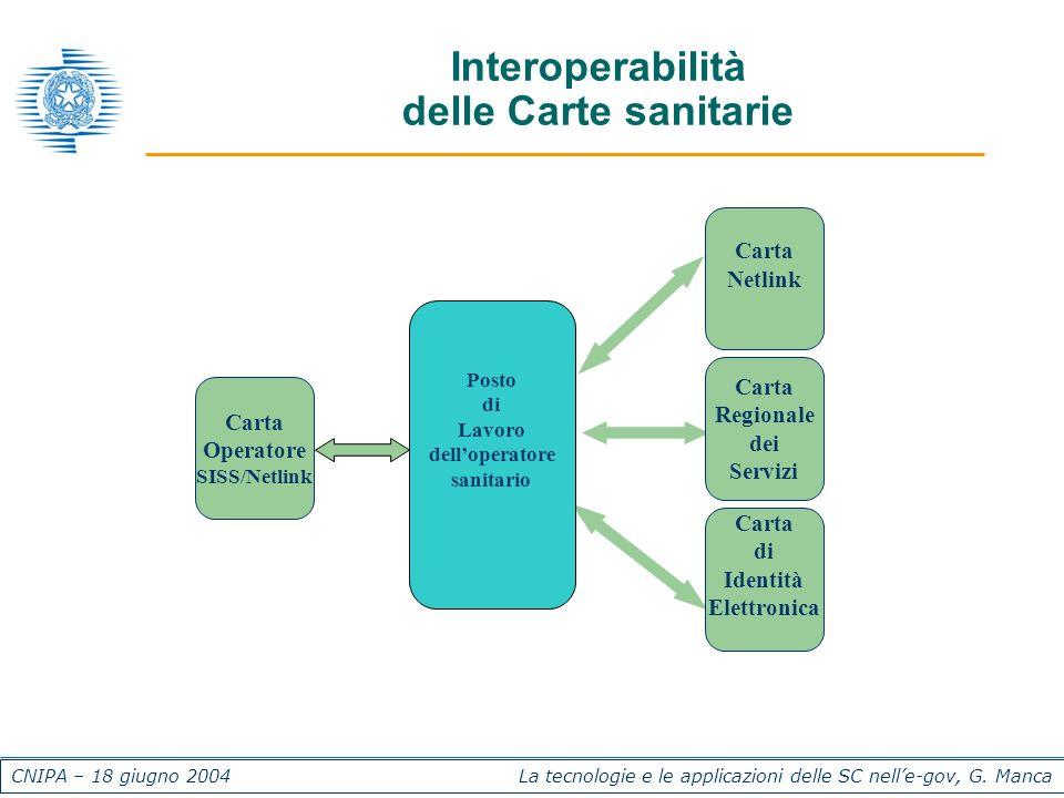 CNIPA – 18 giugno 2004 La tecnologie e le applicazioni delle SC nelle-gov, G. Manca Interoperabilità delle Carte sanitarie Carta Operatore SISS/Netlin