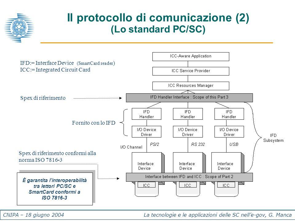 CNIPA – 18 giugno 2004 La tecnologie e le applicazioni delle SC nelle-gov, G. Manca Il protocollo di comunicazione (2) (Lo standard PC/SC) IFD:= Inter