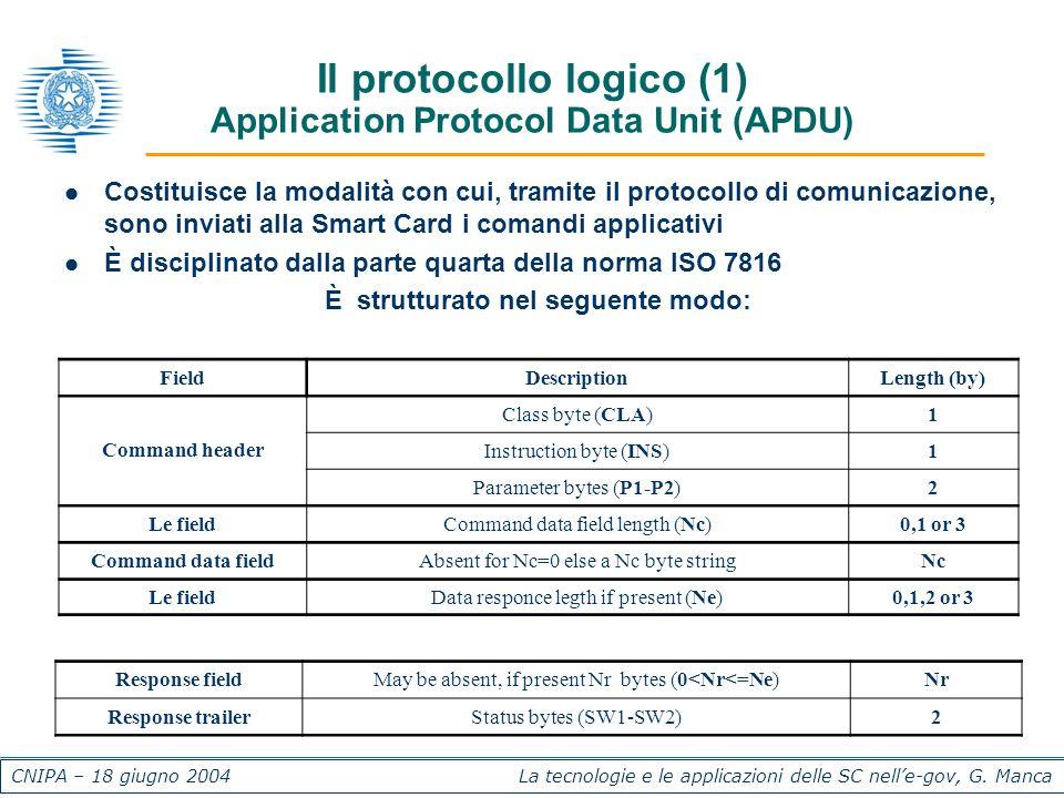 CNIPA – 18 giugno 2004 La tecnologie e le applicazioni delle SC nelle-gov, G. Manca Il protocollo logico (1) Application Protocol Data Unit (APDU) Cos