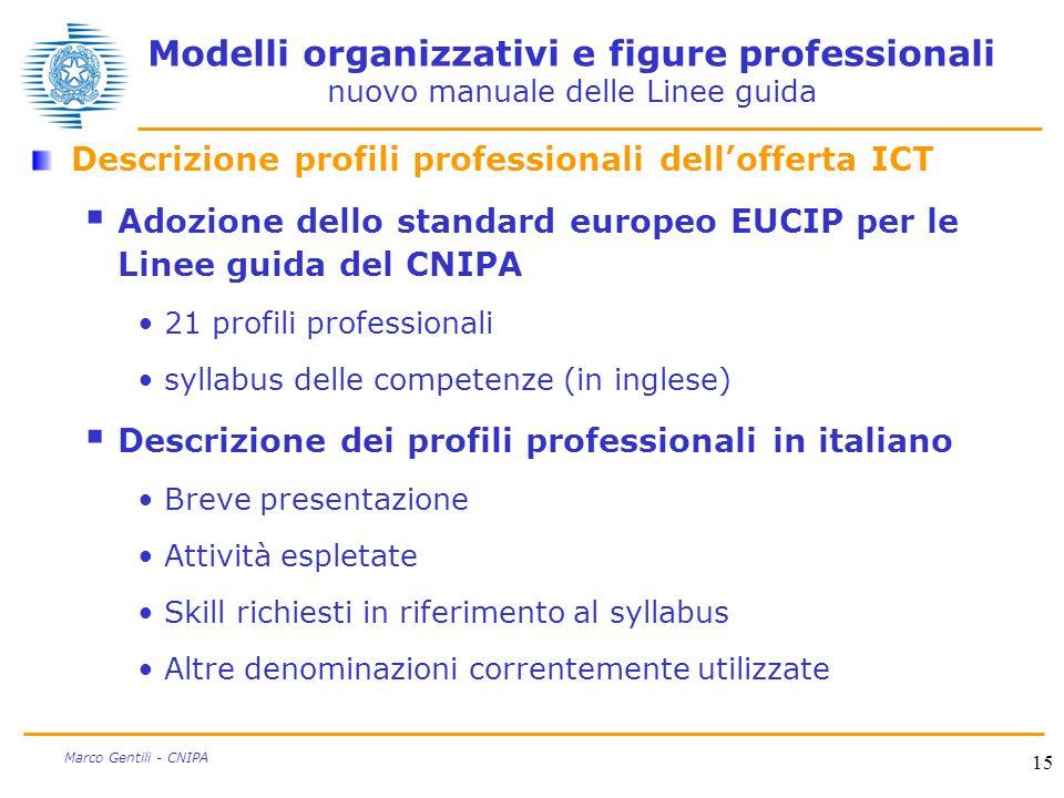 15 Marco Gentili - CNIPA Modelli organizzativi e figure professionali nuovo manuale delle Linee guida Descrizione profili professionali dellofferta IC