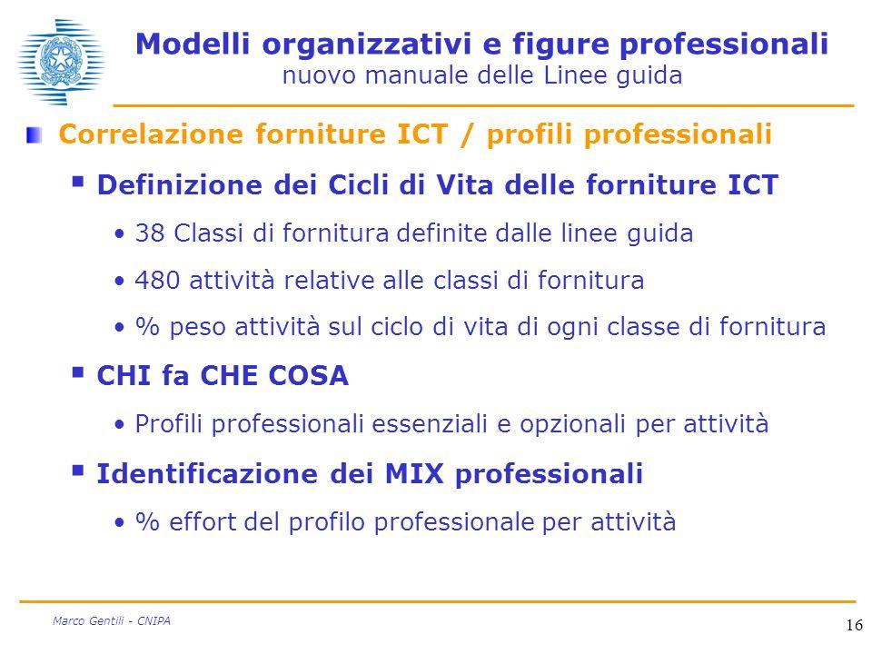 16 Marco Gentili - CNIPA Modelli organizzativi e figure professionali nuovo manuale delle Linee guida Correlazione forniture ICT / profili professiona