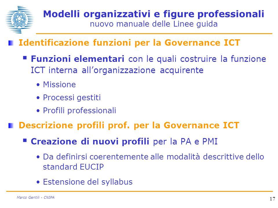 17 Marco Gentili - CNIPA Modelli organizzativi e figure professionali nuovo manuale delle Linee guida Identificazione funzioni per la Governance ICT F