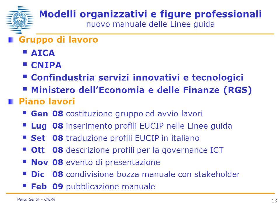 18 Marco Gentili - CNIPA Modelli organizzativi e figure professionali nuovo manuale delle Linee guida Gruppo di lavoro AICA CNIPA Confindustria serviz