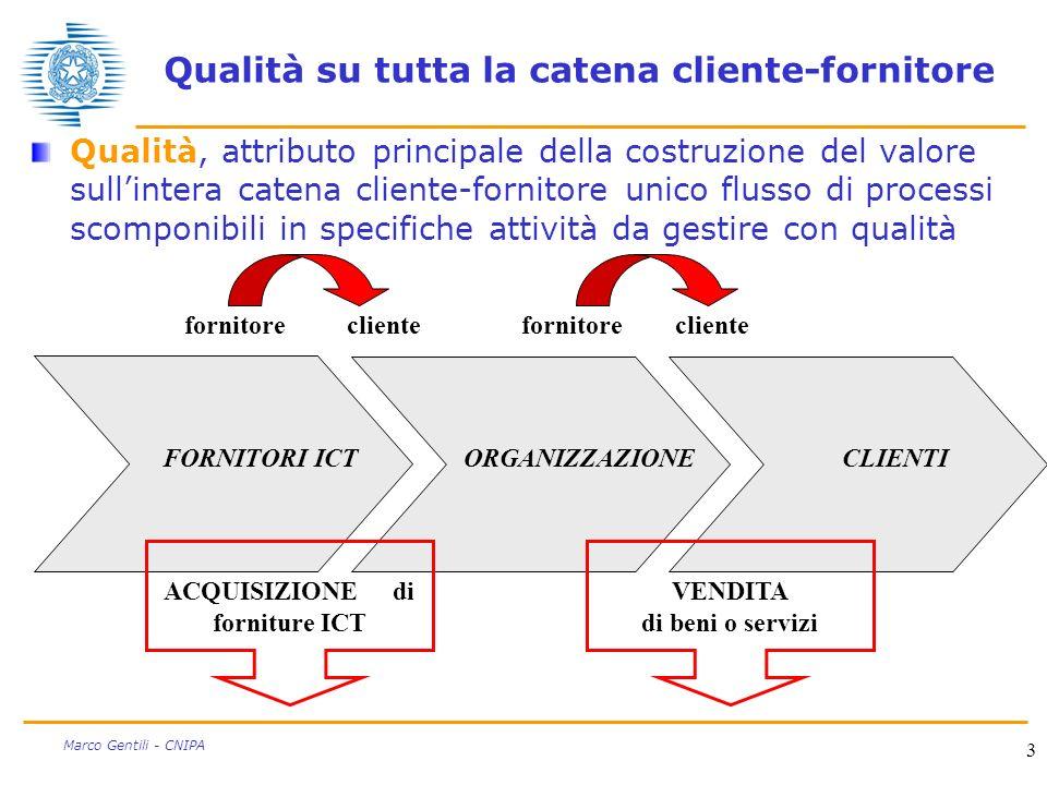 3 Marco Gentili - CNIPA Qualità su tutta la catena cliente-fornitore Qualità, attributo principale della costruzione del valore sullintera catena clie