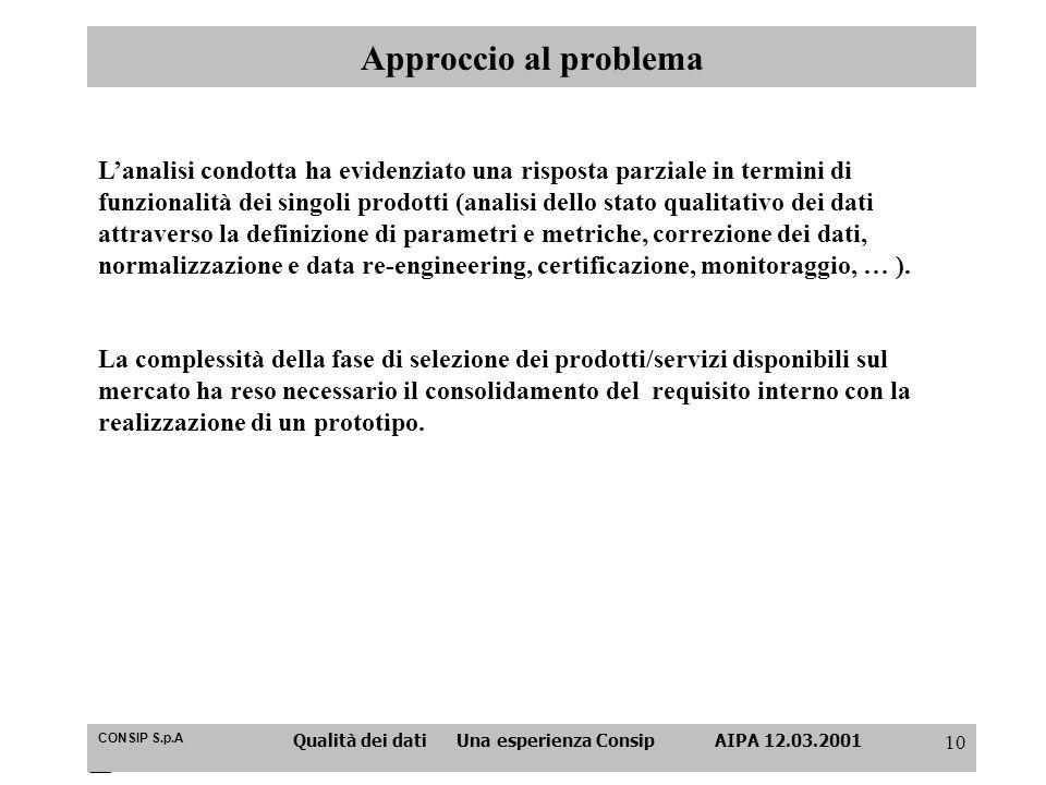CONSIP S.p.A Qualità dei dati Una esperienza Consip AIPA 12.03.2001 10 Approccio al problema Lanalisi condotta ha evidenziato una risposta parziale in