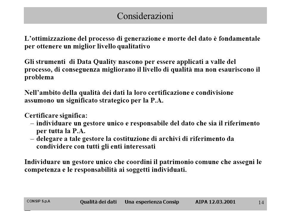 CONSIP S.p.A Qualità dei dati Una esperienza Consip AIPA 12.03.2001 14 Considerazioni Lottimizzazione del processo di generazione e morte del dato è f