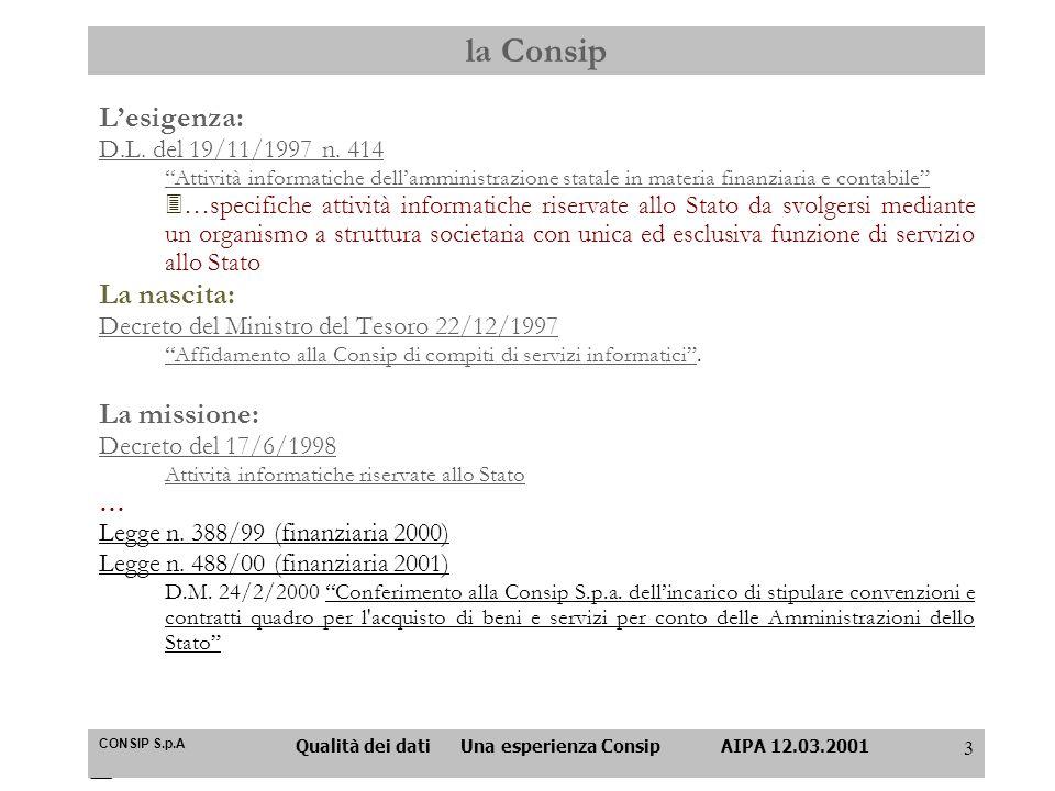 CONSIP S.p.A Qualità dei dati Una esperienza Consip AIPA 12.03.2001 3 la Consip Lesigenza: D.L. del 19/11/1997 n. 414 Attività informatiche dellammini