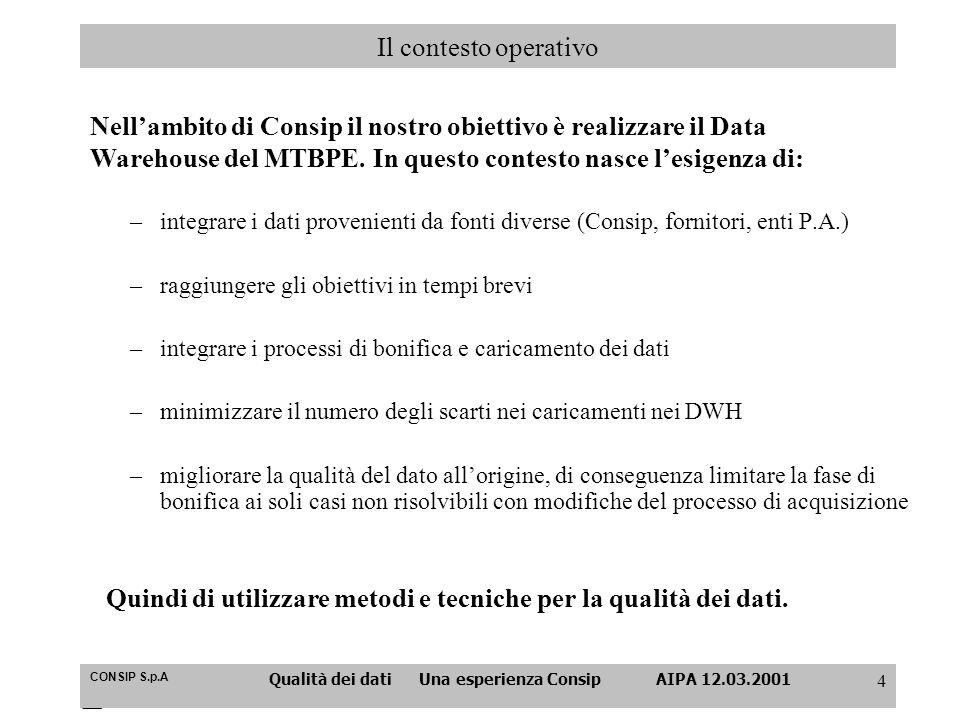 CONSIP S.p.A Qualità dei dati Una esperienza Consip AIPA 12.03.2001 4 Il contesto operativo Nellambito di Consip il nostro obiettivo è realizzare il D