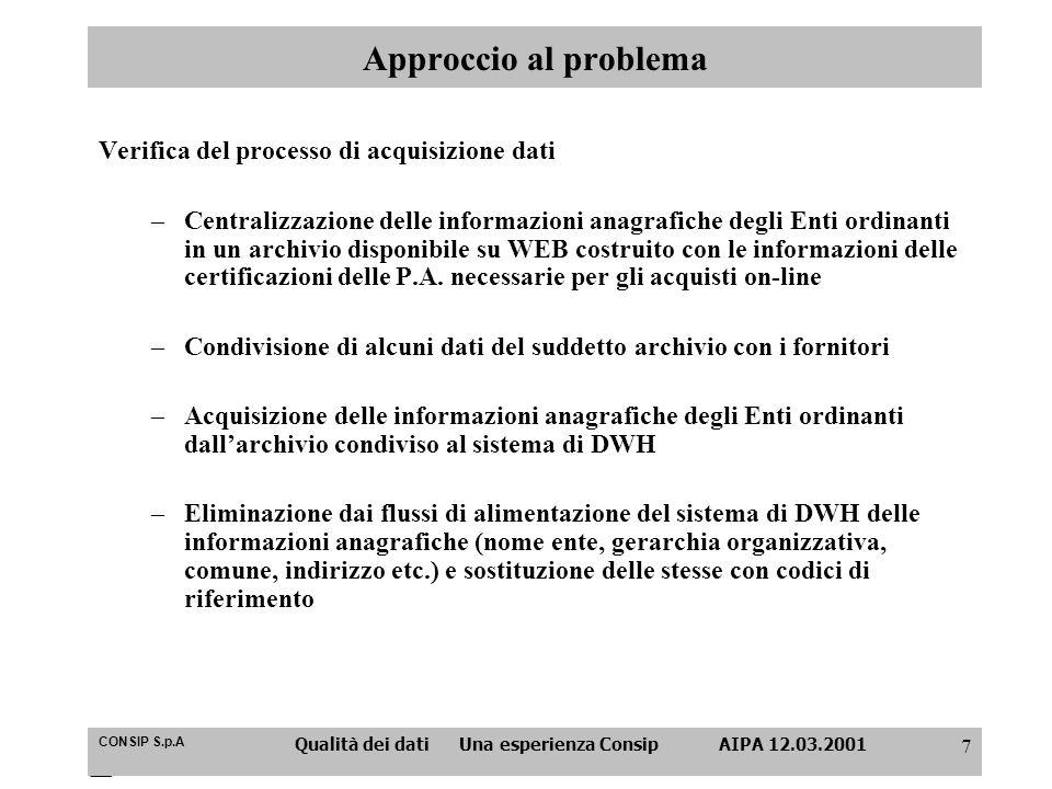 CONSIP S.p.A Qualità dei dati Una esperienza Consip AIPA 12.03.2001 7 Approccio al problema Verifica del processo di acquisizione dati –Centralizzazio