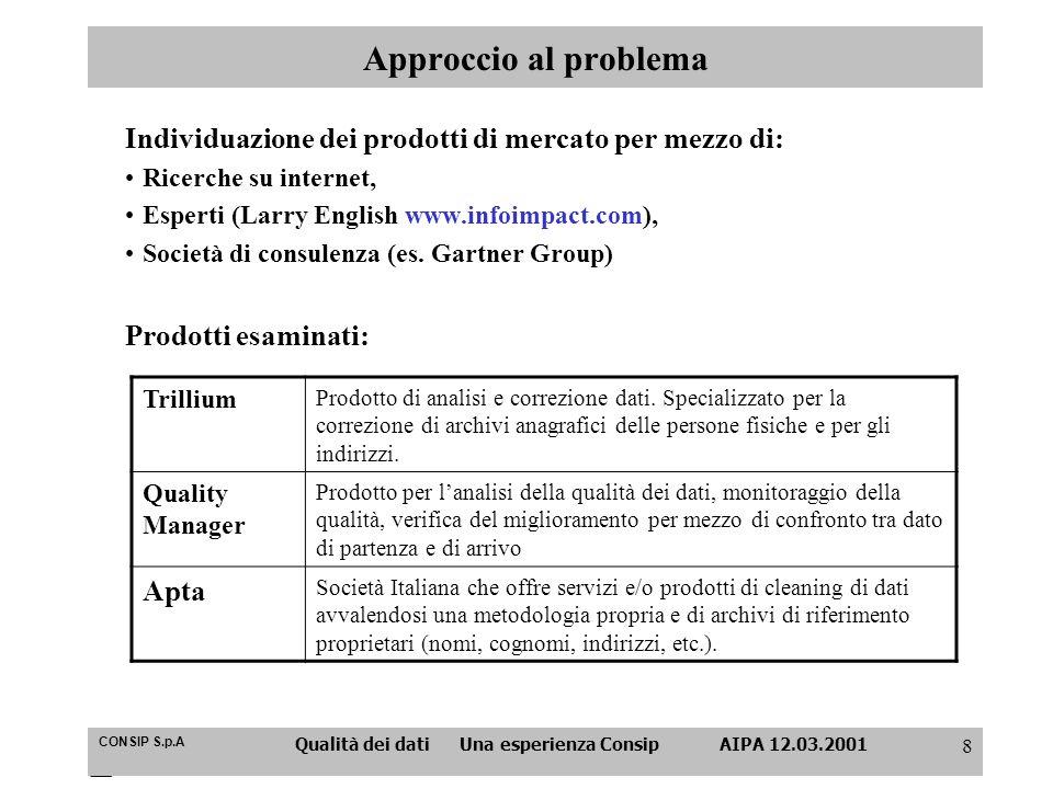 CONSIP S.p.A Qualità dei dati Una esperienza Consip AIPA 12.03.2001 8 Approccio al problema Individuazione dei prodotti di mercato per mezzo di: Ricer