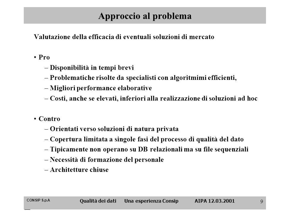 CONSIP S.p.A Qualità dei dati Una esperienza Consip AIPA 12.03.2001 9 Approccio al problema Valutazione della efficacia di eventuali soluzioni di merc