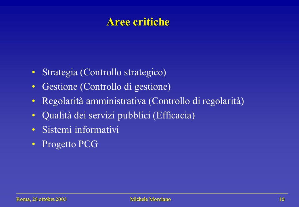 Roma, 28 ottobre 2003 Michele Morciano 10 Roma, 28 ottobre 2003 Michele Morciano 10 Aree critiche Strategia (Controllo strategico) Gestione (Controllo di gestione) Regolarità amministrativa (Controllo di regolarità) Qualità dei servizi pubblici (Efficacia) Sistemi informativi Progetto PCG