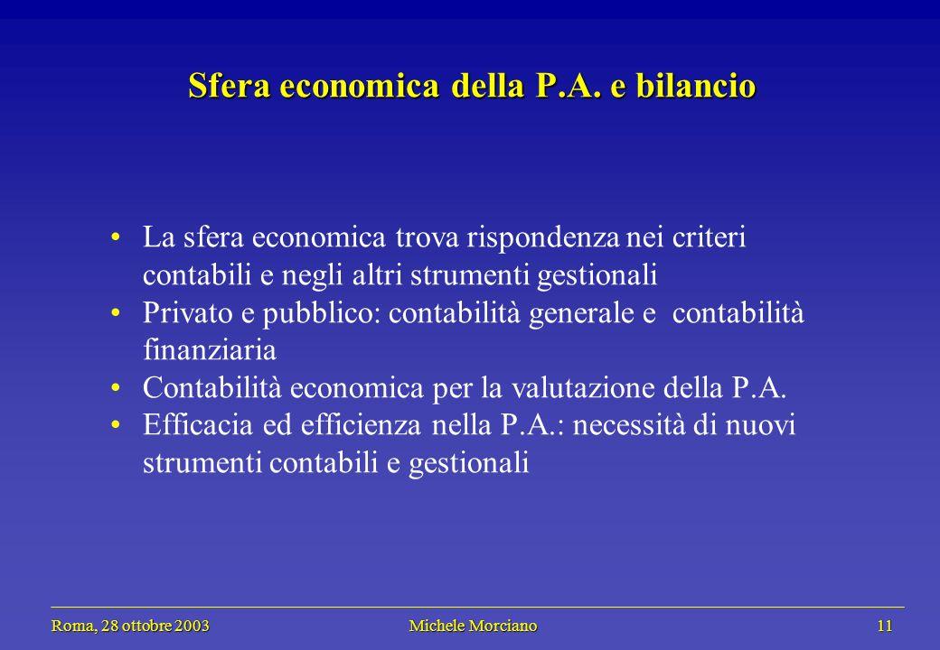 Roma, 28 ottobre 2003 Michele Morciano 11 Roma, 28 ottobre 2003 Michele Morciano 11 Sfera economica della P.A. e bilancio La sfera economica trova ris