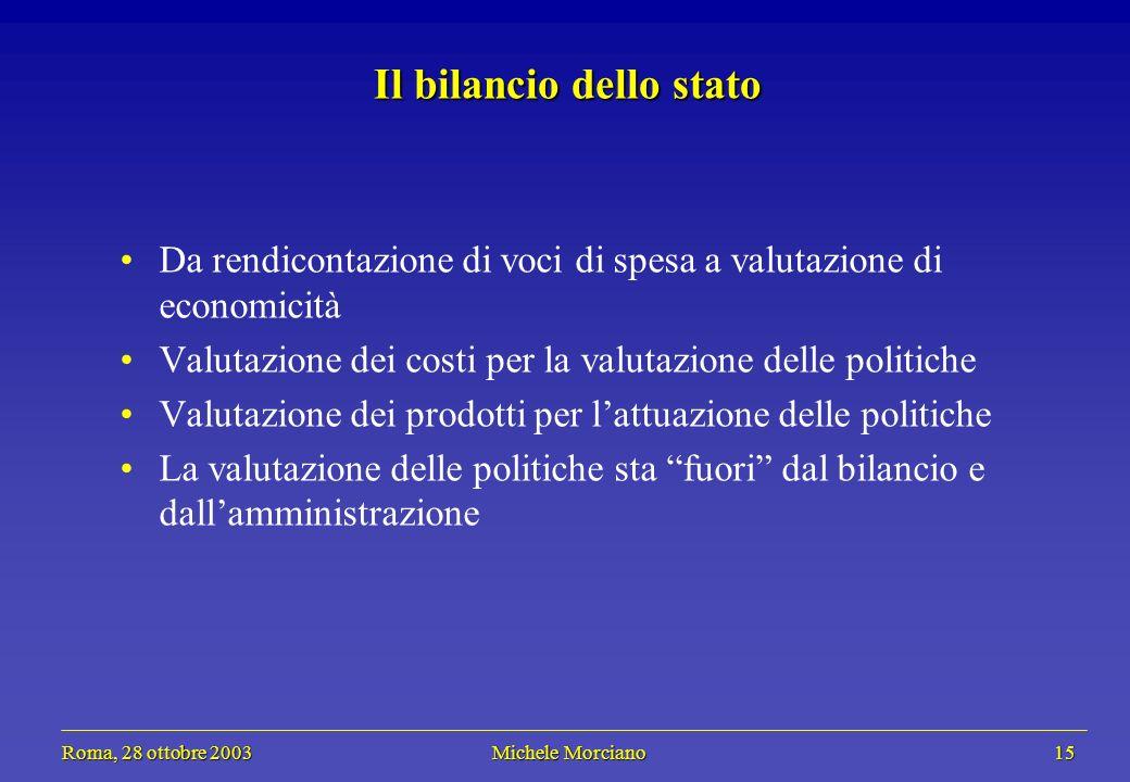 Roma, 28 ottobre 2003 Michele Morciano 15 Roma, 28 ottobre 2003 Michele Morciano 15 Il bilancio dello stato Da rendicontazione di voci di spesa a valutazione di economicità Valutazione dei costi per la valutazione delle politiche Valutazione dei prodotti per lattuazione delle politiche La valutazione delle politiche sta fuori dal bilancio e dallamministrazione