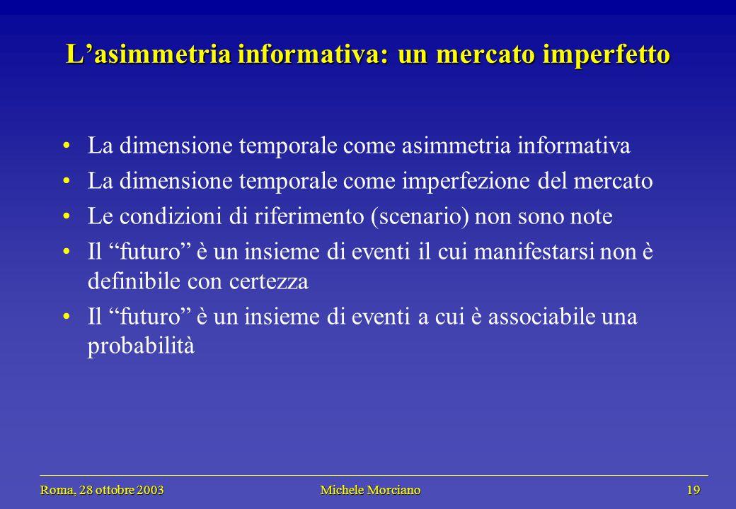 Roma, 28 ottobre 2003 Michele Morciano 19 Roma, 28 ottobre 2003 Michele Morciano 19 Lasimmetria informativa: un mercato imperfetto La dimensione tempo