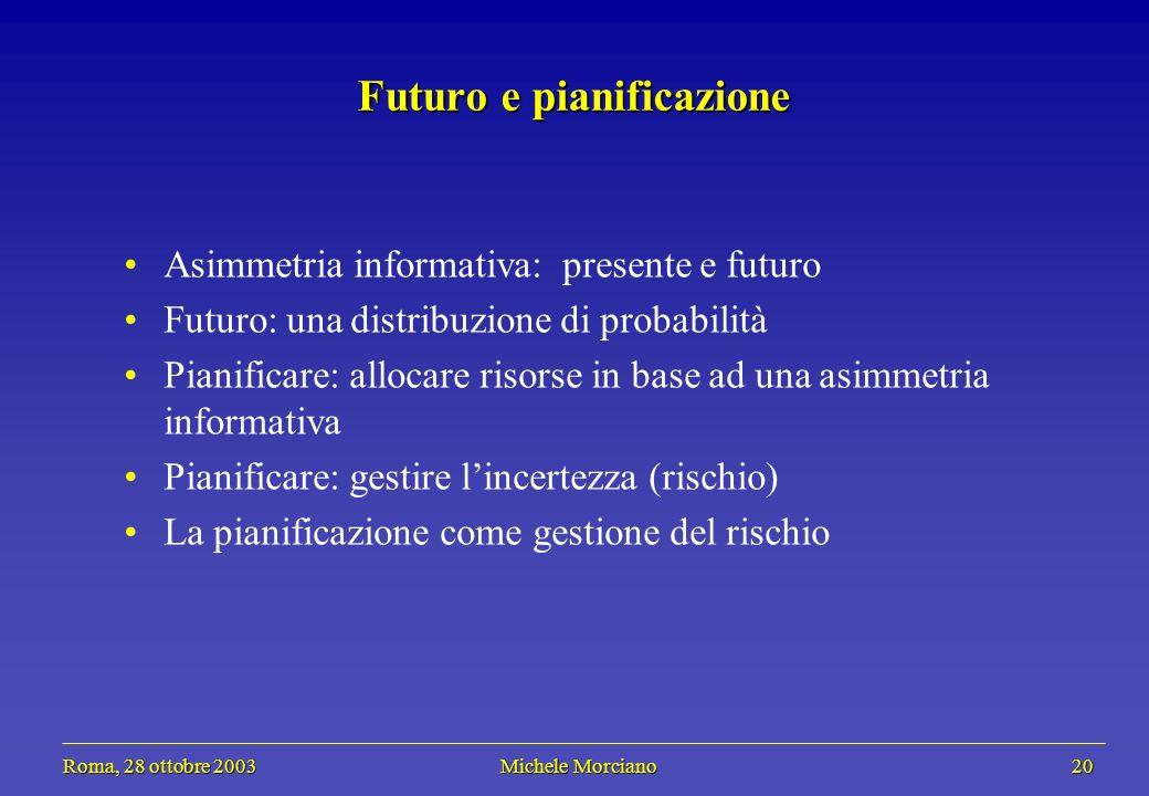 Roma, 28 ottobre 2003 Michele Morciano 20 Roma, 28 ottobre 2003 Michele Morciano 20 Futuro e pianificazione Asimmetria informativa: presente e futuro