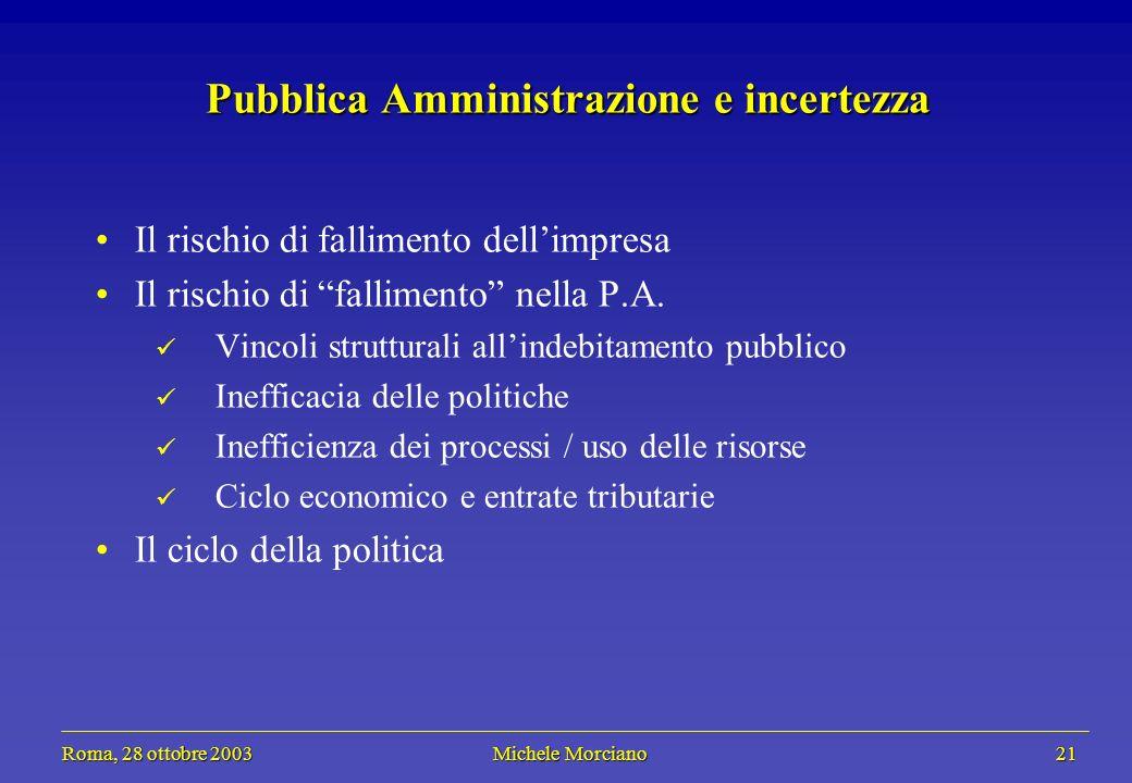 Roma, 28 ottobre 2003 Michele Morciano 21 Roma, 28 ottobre 2003 Michele Morciano 21 Pubblica Amministrazione e incertezza Il rischio di fallimento dellimpresa Il rischio di fallimento nella P.A.