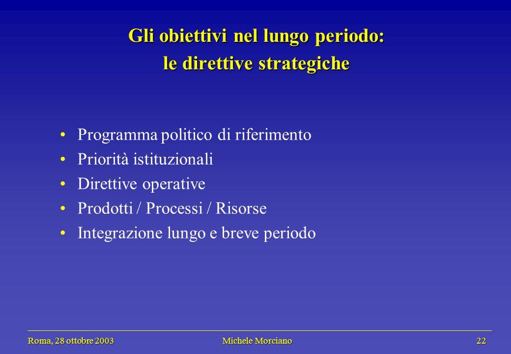 Roma, 28 ottobre 2003 Michele Morciano 22 Roma, 28 ottobre 2003 Michele Morciano 22 Gli obiettivi nel lungo periodo: le direttive strategiche Programm