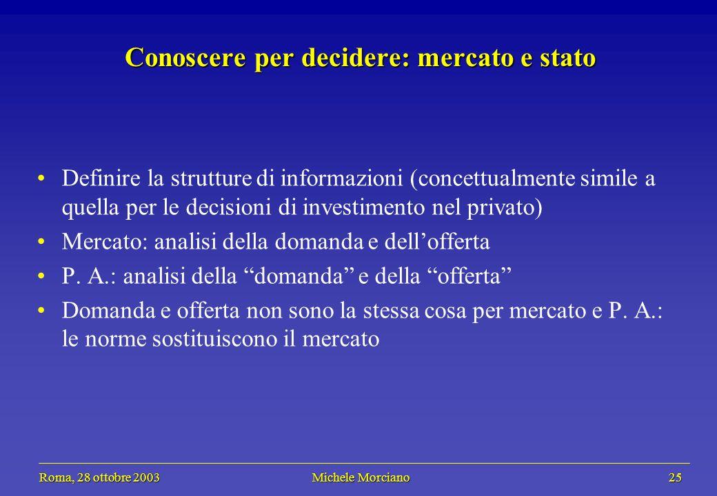 Roma, 28 ottobre 2003 Michele Morciano 25 Roma, 28 ottobre 2003 Michele Morciano 25 Conoscere per decidere: mercato e stato Definire la strutture di i