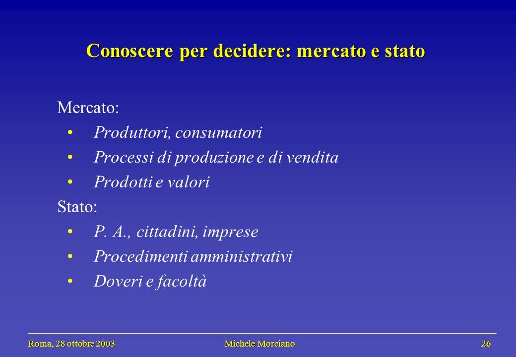 Roma, 28 ottobre 2003 Michele Morciano 26 Roma, 28 ottobre 2003 Michele Morciano 26 Conoscere per decidere: mercato e stato Mercato: Produttori, consumatori Processi di produzione e di vendita Prodotti e valori Stato: P.