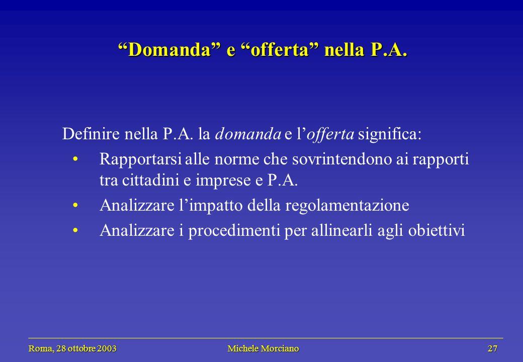Roma, 28 ottobre 2003 Michele Morciano 27 Roma, 28 ottobre 2003 Michele Morciano 27 Domanda e offerta nella P.A. Definire nella P.A. la domanda e loff