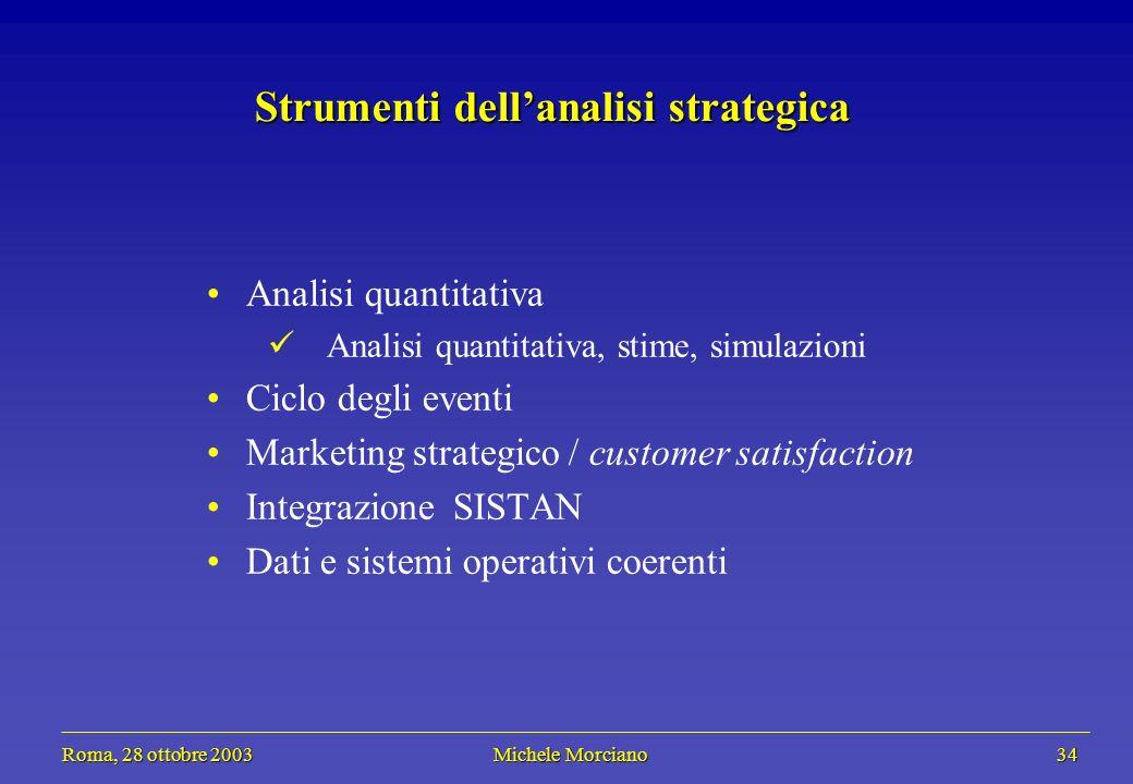 Roma, 28 ottobre 2003 Michele Morciano 34 Roma, 28 ottobre 2003 Michele Morciano 34 Strumenti dellanalisi strategica Analisi quantitativa Analisi quan