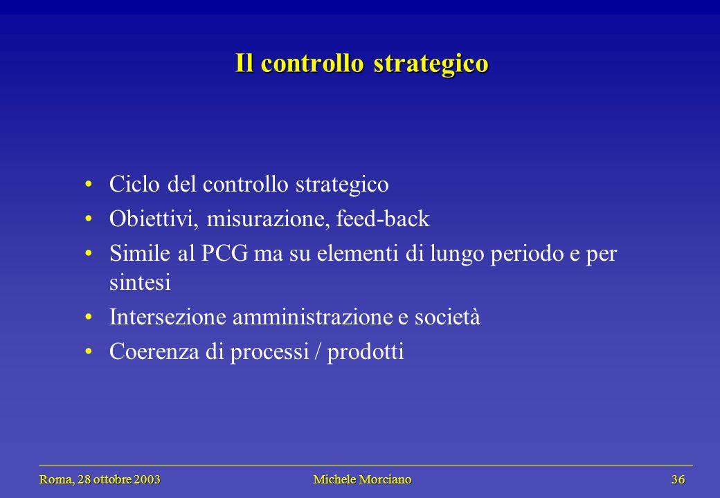 Roma, 28 ottobre 2003 Michele Morciano 36 Roma, 28 ottobre 2003 Michele Morciano 36 Il controllo strategico Ciclo del controllo strategico Obiettivi,