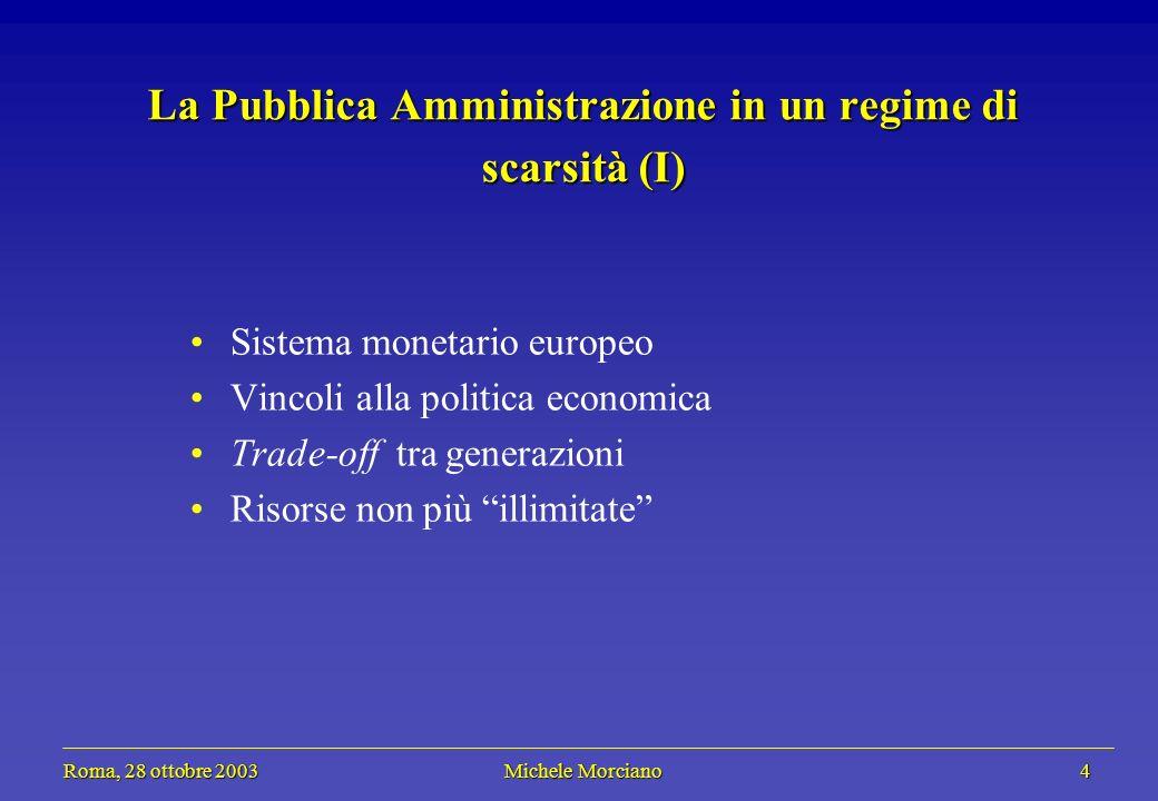 Roma, 28 ottobre 2003 Michele Morciano 45 Roma, 28 ottobre 2003 Michele Morciano 45 Prodotti Le dimensioni dellinformazione (Controllo di gestione) Risorse Processi Contesto Prodotti Utenti Effetti Società civile Amministrazione Trasparenza Risultati Risorse Decisori Politici