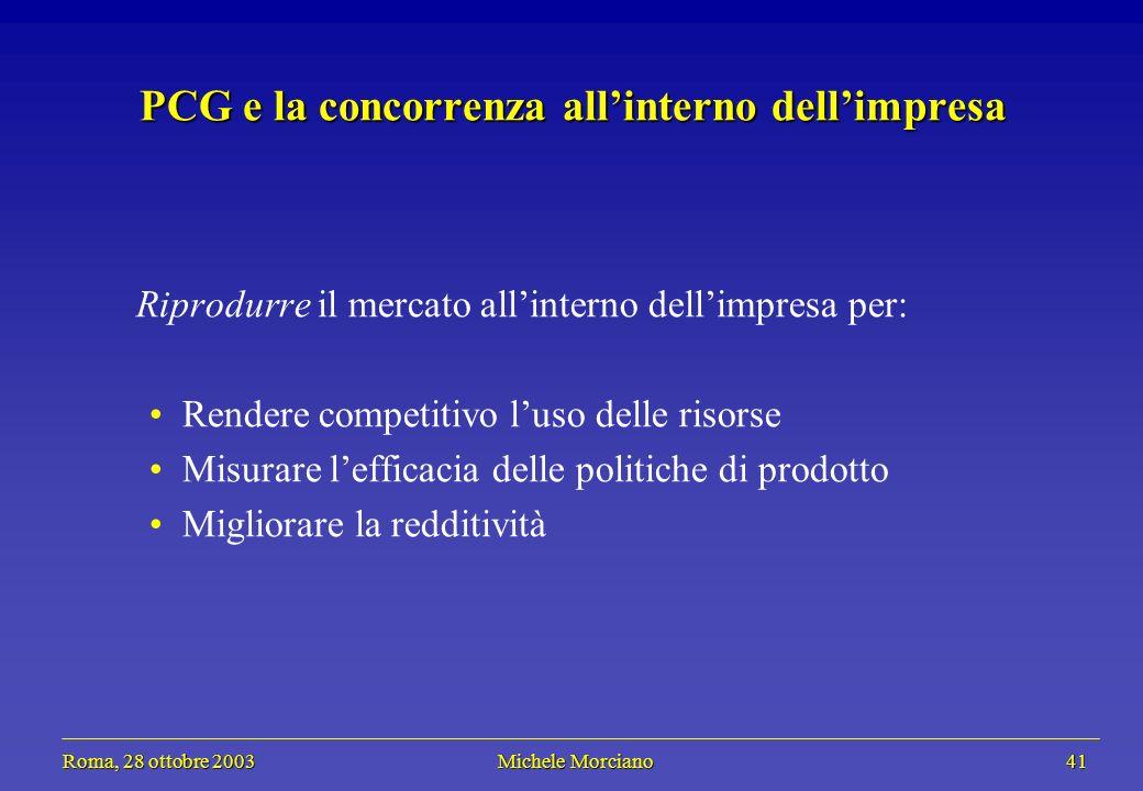 Roma, 28 ottobre 2003 Michele Morciano 41 Roma, 28 ottobre 2003 Michele Morciano 41 PCG e la concorrenza allinterno dellimpresa Riprodurre il mercato