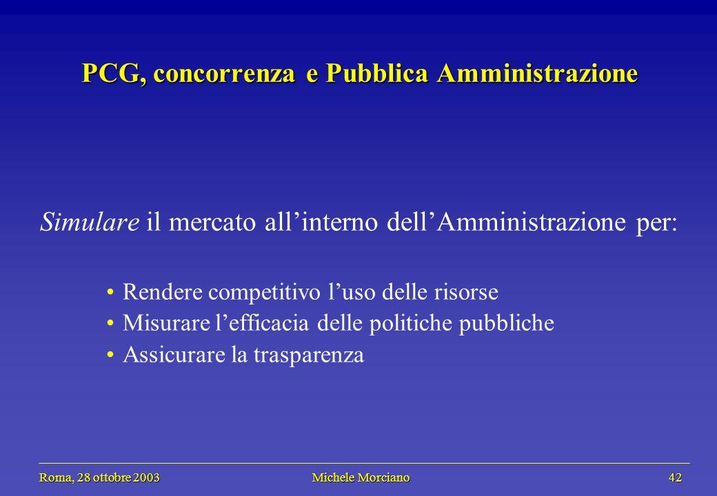 Roma, 28 ottobre 2003 Michele Morciano 42 Roma, 28 ottobre 2003 Michele Morciano 42 PCG, concorrenza e Pubblica Amministrazione Simulare il mercato al
