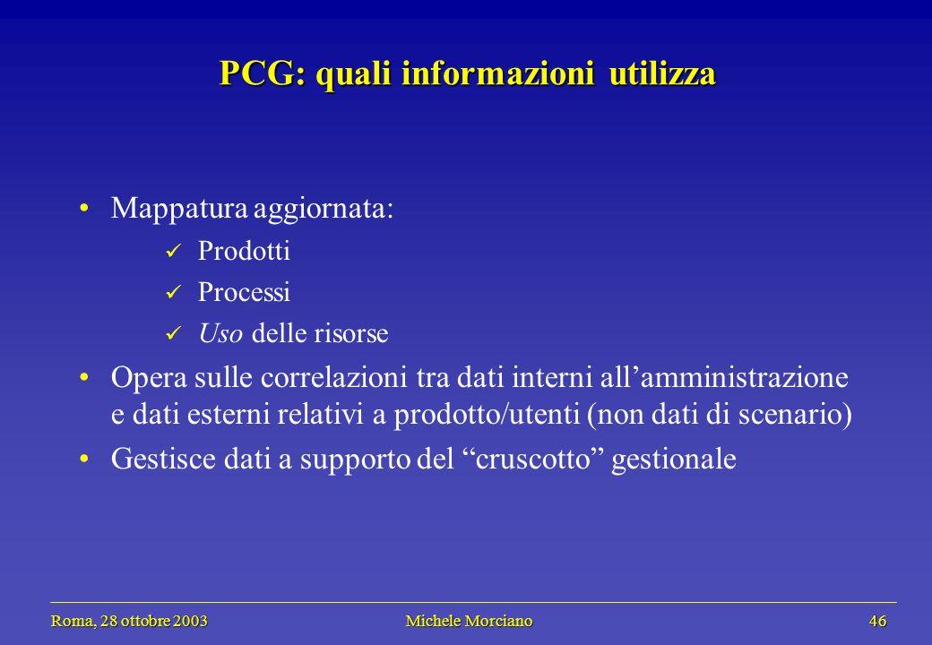 Roma, 28 ottobre 2003 Michele Morciano 46 Roma, 28 ottobre 2003 Michele Morciano 46 PCG: quali informazioni utilizza Mappatura aggiornata: Prodotti Pr