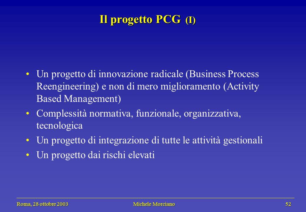 Roma, 28 ottobre 2003 Michele Morciano 52 Roma, 28 ottobre 2003 Michele Morciano 52 Il progetto PCG (I) Un progetto di innovazione radicale (Business