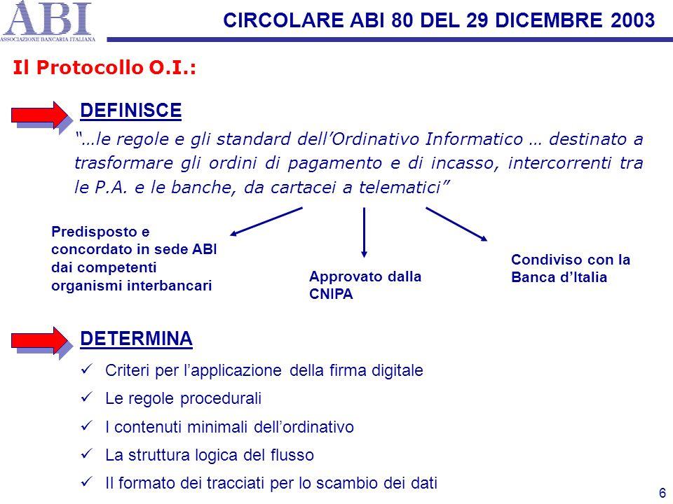 6 CIRCOLARE ABI 80 DEL 29 DICEMBRE 2003 Il Protocollo O.I.: Predisposto e concordato in sede ABI dai competenti organismi interbancari Condiviso con l