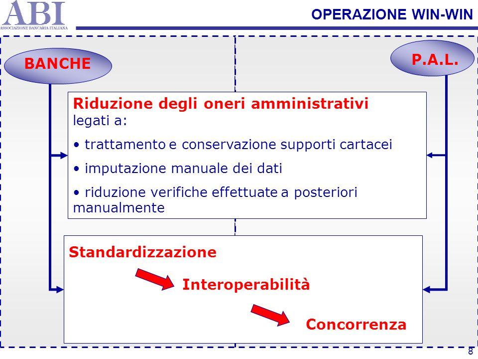 8 OPERAZIONE WIN-WIN Standardizzazione Riduzione degli oneri amministrativi legati a: trattamento e conservazione supporti cartacei imputazione manual