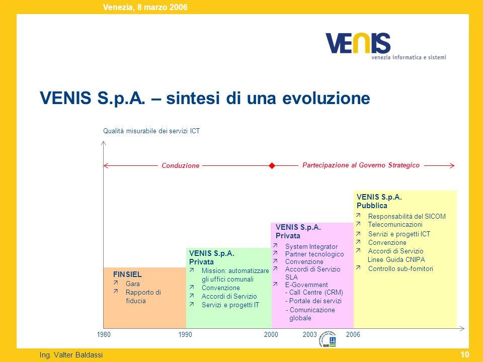 VENIS S.p.A. – sintesi di una evoluzione Ing. Valter Baldassi Venezia, 8 marzo 2006 10 VENIS S.p.A. Privata ä Mission: automatizzare. gli uffici comun