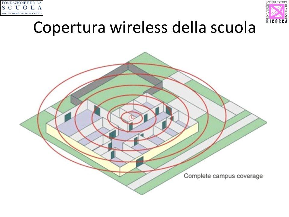 Copertura wireless della scuola