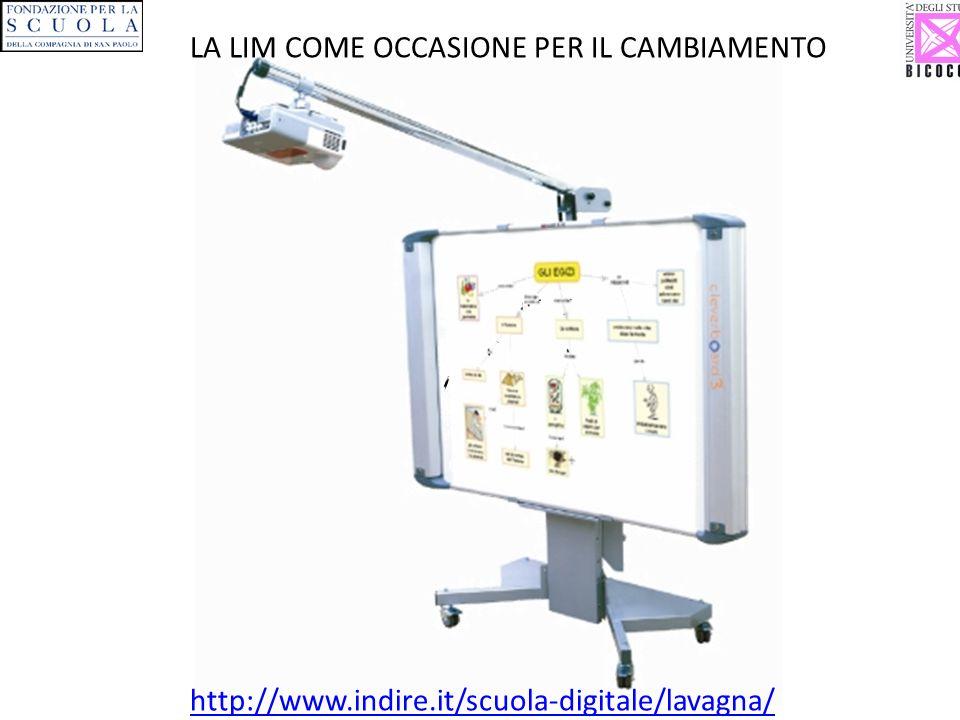 …Alla LIM: Lavagna Interattiva Multimediale LA LIM COME OCCASIONE PER IL CAMBIAMENTO http://www.indire.it/scuola-digitale/lavagna/