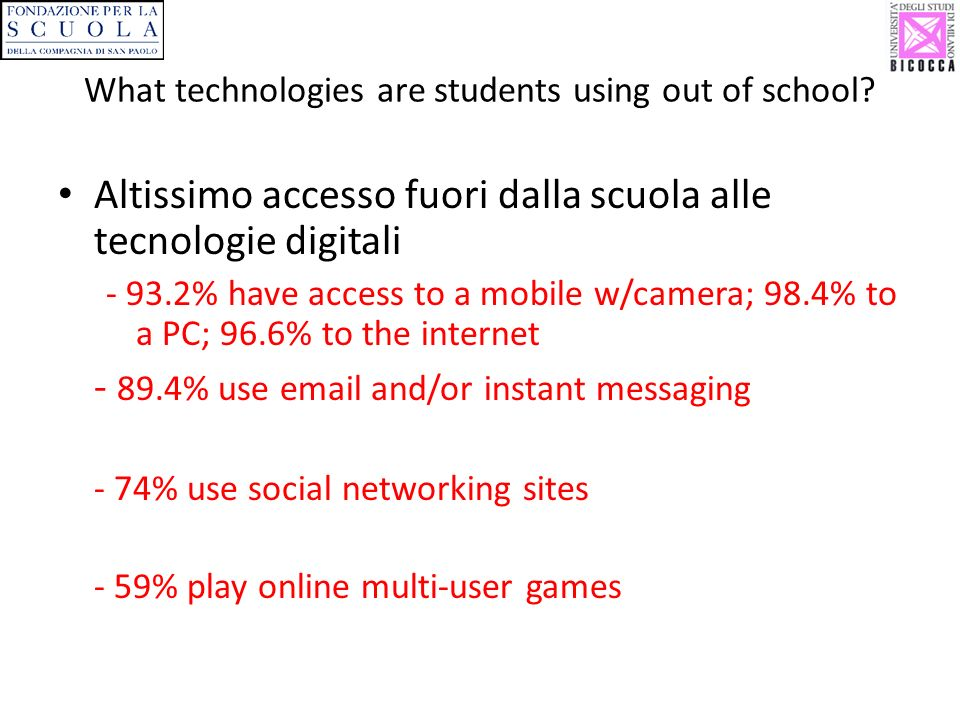 What technologies are students using out of school? Altissimo accesso fuori dalla scuola alle tecnologie digitali - 93.2% have access to a mobile w/ca