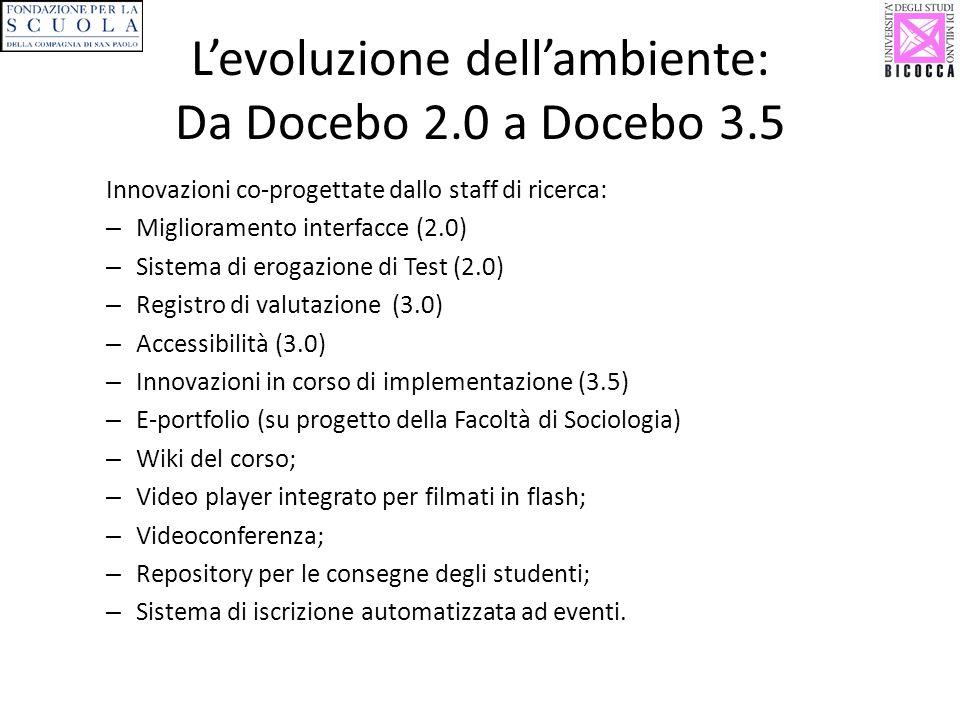 Levoluzione dellambiente: Da Docebo 2.0 a Docebo 3.5 Innovazioni co-progettate dallo staff di ricerca: – Miglioramento interfacce (2.0) – Sistema di e