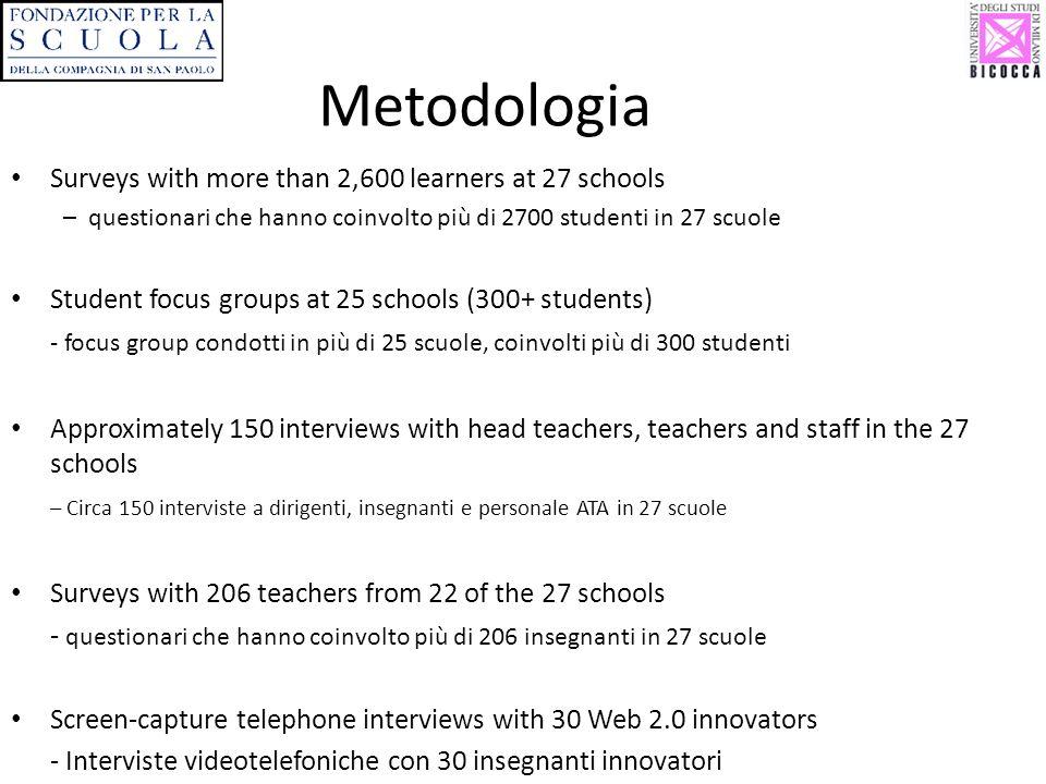 Metodologia Surveys with more than 2,600 learners at 27 schools – questionari che hanno coinvolto più di 2700 studenti in 27 scuole Student focus grou